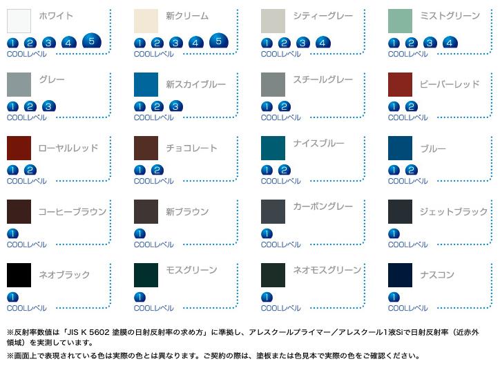 色による反射率一覧表